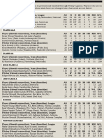 Hawaii Baseball Report - Aug. 29