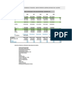 ANALISE PRE LIMINAR VALUATION