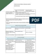 Formato Flexible de Planeación Didáctica y Reforzamiento Académico2