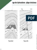 2. Architecture du puits