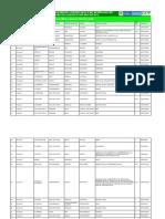 Lista-BPA-Julio-2021