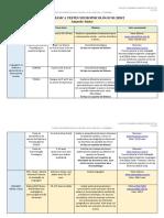 Bateria Básica Testes Neuropsicológicos 2020