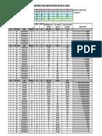 Tcp_ip_Subnetting_chart