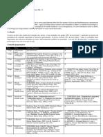 Programa de Sociologia I 2019.2 (Bruno C Barreiros)