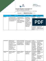 Cuadro Comparativo Modalidades de Enseñanza - Aprendizaje Walter