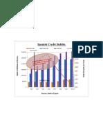 Spanish Credit Bubble