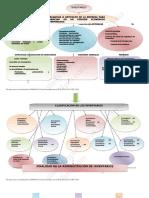 Mapa Conceptual Funciones y Prop Sito de Los Inventarios.pdf
