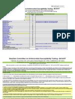 Tabela-pontos-de-corte-clinicos-BrCAST-06-02-2019 (1)