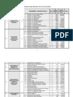 Situatie Pro Pune Rile de are Pentru Ciclul Licenta C