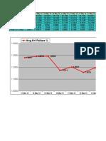 KPI_Plots