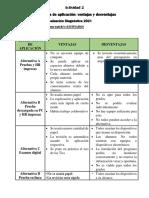 Xochitl Rodriguez Hernandez Actividad 2 Alternativas de Aplicación Ventajas Desventajas