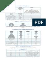 Tabuada Para Fundamentos de Circuitos Elétricos e outros detalhes da matéria