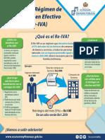 Reintegro-IVA