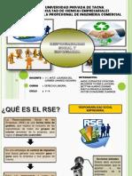 responsabilidadsocialempresarial-170614062934