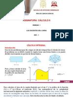 Ppt Sem1 Cálculo II 2021-i