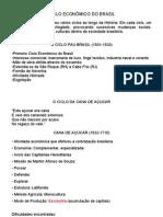 CICLO ECONÔMICO DO BRASIL