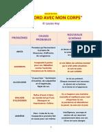 _D'ACCORD AVEC MON CORPS_