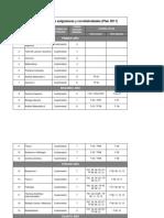 Bioquímica-Plan-2011_Listado-de-asignaturas-y-correlatividades