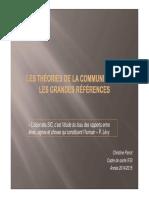 2015-Les-theories-de-la-communication
