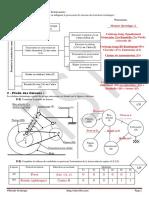 Correction du Devoir de Contrôle N°1 - Génie mécanique Véhicule électrique - Bac Technique (2010-2011) Mr BEN AMAR MABROUK