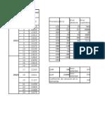 Ejercicio_3_Planeación Agregada gestion de las operaciones