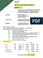 CASOS PRÁCTICOS COSTEO VARIABLE Y ABSORBENTE