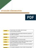 1. COMU01_Situación comunicativa