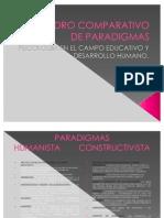 CUADRO COMPARATIVO DE PARADIGMAS1