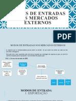 Formas de internacionalização das empresas _Novembro