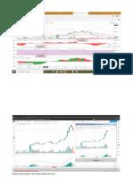 cara prediksi trading