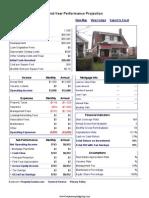 12415-12417 Wisconsin - Performance Report