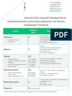 colit diet portions products table expert-gepatolog.ru