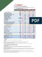 tair-indicateurs-dactivite-trimestriels-31-03-2021