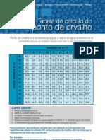 WEG Calculo Ponto de Orvalho Catalogo Portugues Br