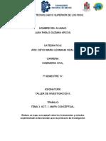 mapa conceptual del protocolo de investigacion.