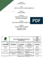 Caracterizacion_De_Procesos