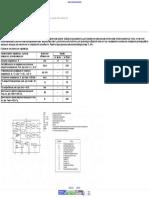 1114ЕУ3 Элтом ИС управления импульсными источниками питания различных типов 402.16-2