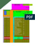 dokumen.tips_fisa-tehnologica-a-culturiixls