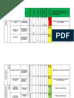Matriz de Impacto Ambiental (2)