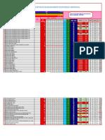 Planilha de Controle de Estoque de EPI