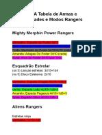 NOVA Tabela de Armas e Habilidades e Modos Rangers