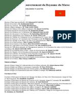 Composition du gouvernement du Royaume du Maroc