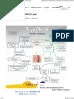 Resumo Trauma torácico   Ligas - Sanar Medicina