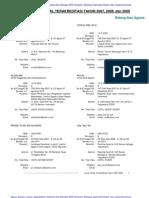 daftar_jurnal_terakreditasi_2007sd2009
