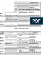 Contexto de La Organizacion Modelo Grafica