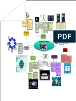 Mapa Mental Seguridad en Redes- Univ. Pari Layme Oscar Pedro