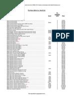 rwc-stock-list