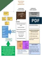 MAPA CONCEPTUAL TECNICAS DE ENTREVISTA (1)