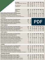 Hawaii Baseball Report - Sept. 5, 2021