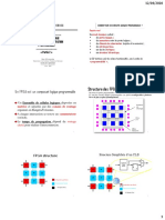 Introduction aux circuits FPGAs-Partie 2